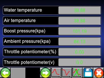 Sondes de temperature P38edcening